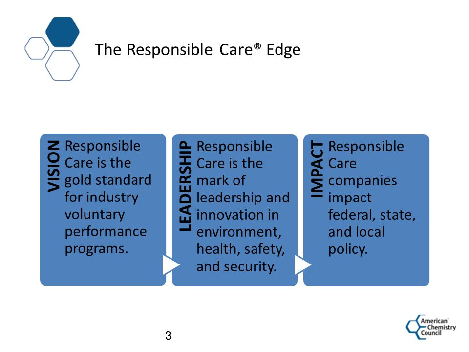 The Responsible Care® Edge