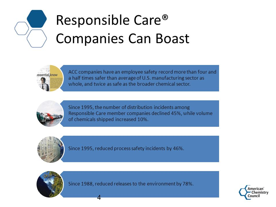 Responsible Care® Companies Can Boast