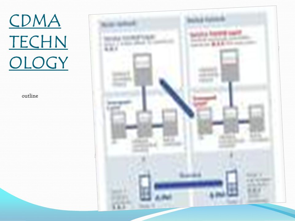 CDMA TECHNOLOGY outline