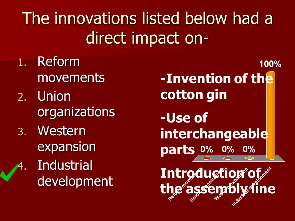 The innovations listed below had a direct impact on-