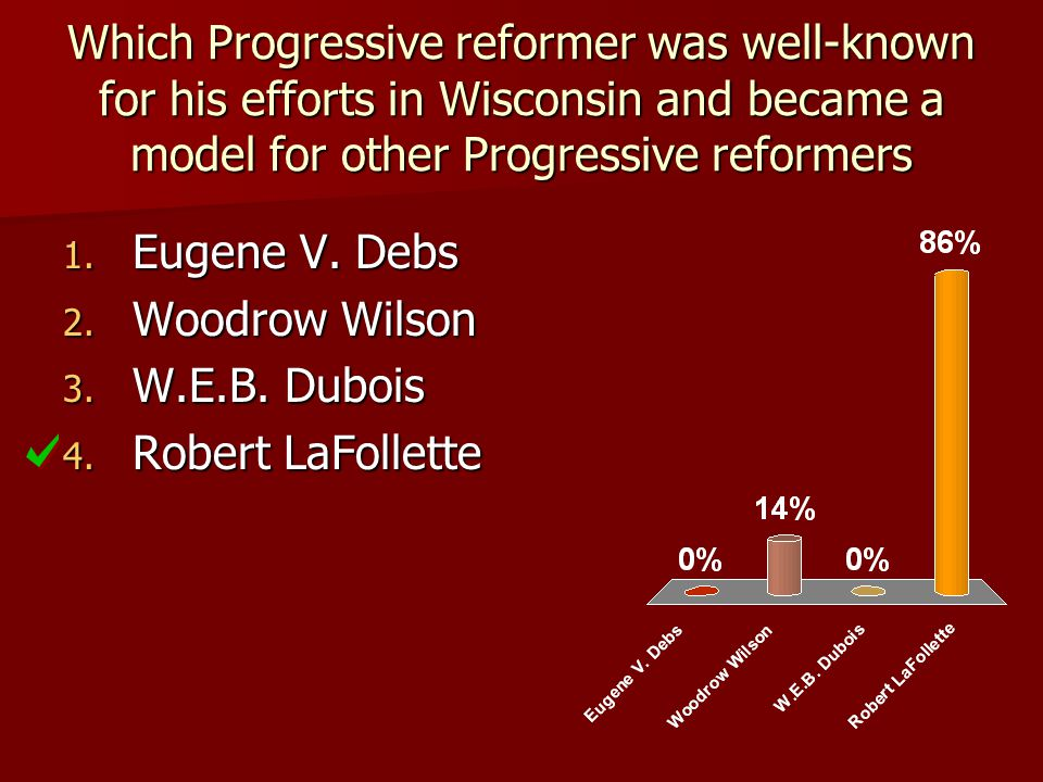 Which Progressive reformer was well-known for his efforts in Wisconsin and became a model for other Progressive reformers