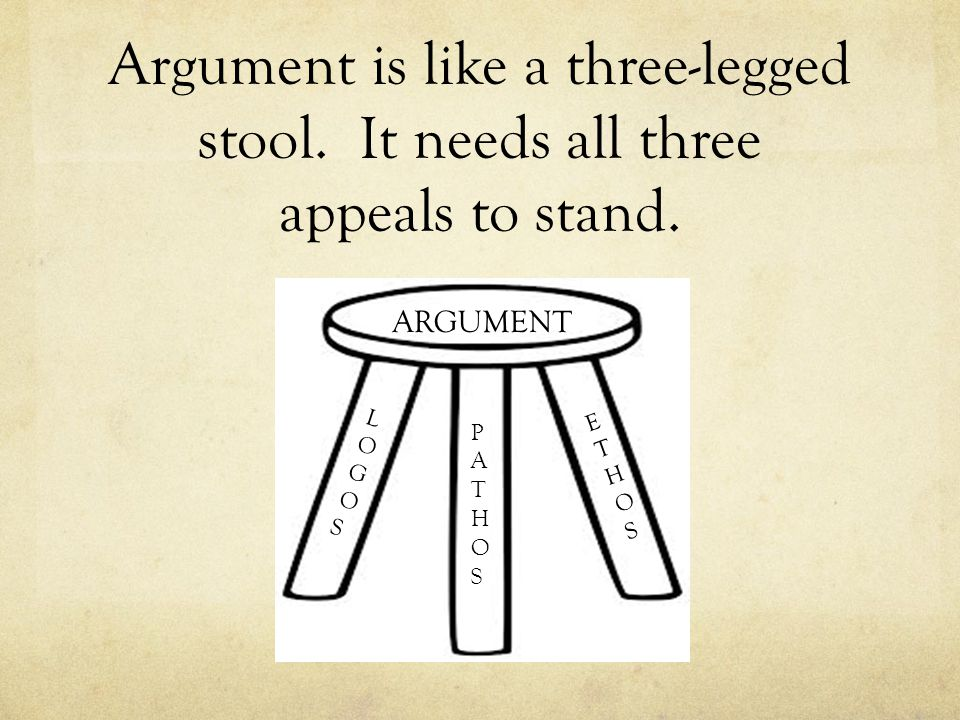 Argument is like a three-legged stool