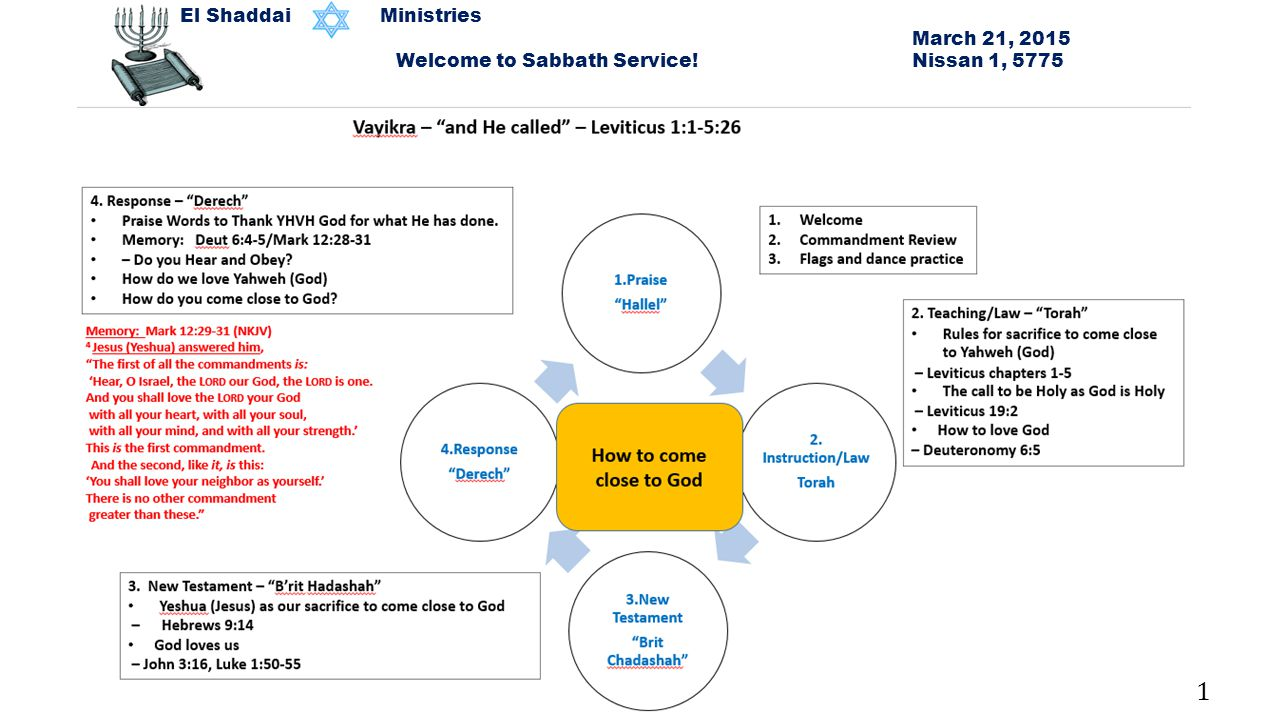 1 El Shaddai Ministries March 21, 2015