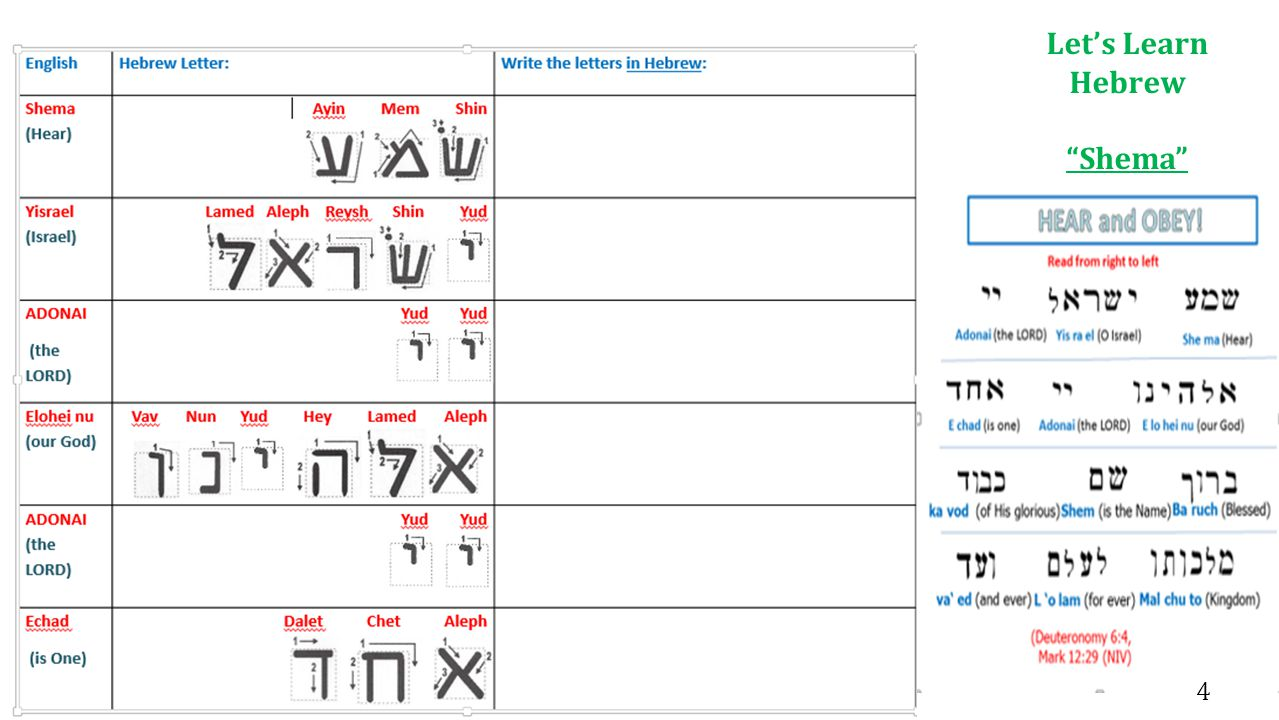 Let's Learn Hebrew Shema
