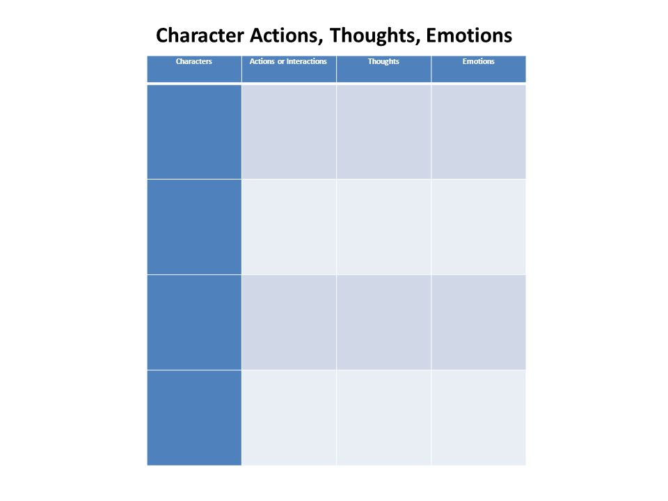 Actions or Interactions