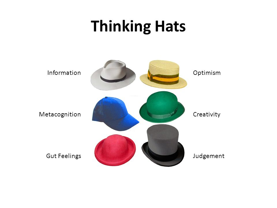 Thinking Hats Information Metacognition Gut Feelings Optimism