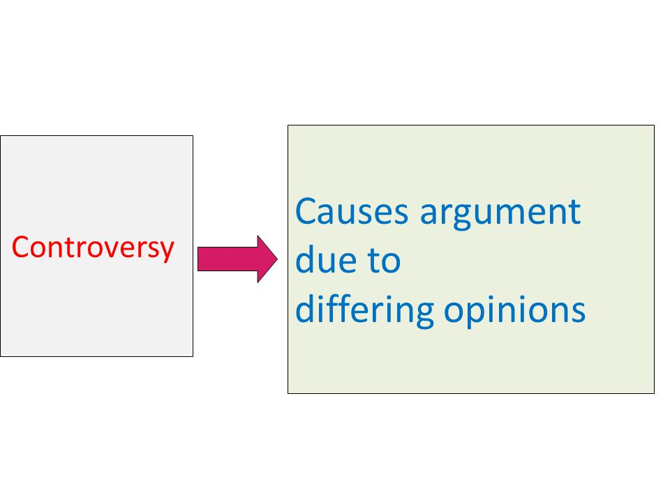 Causes argument due to differing opinions Controversy