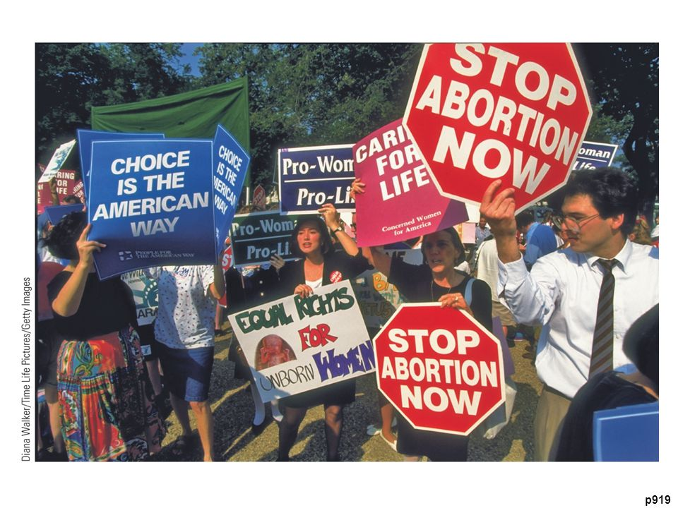 The Abortion Wars Pro-choice