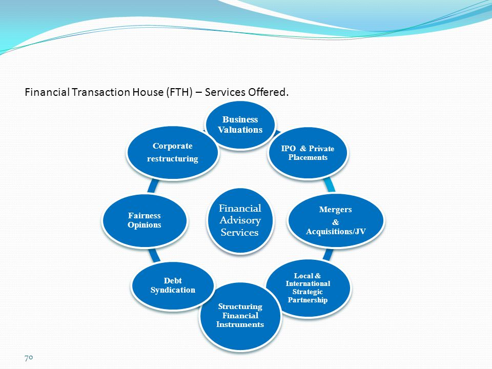 Financial Transaction House (FTH) – Services Offered.