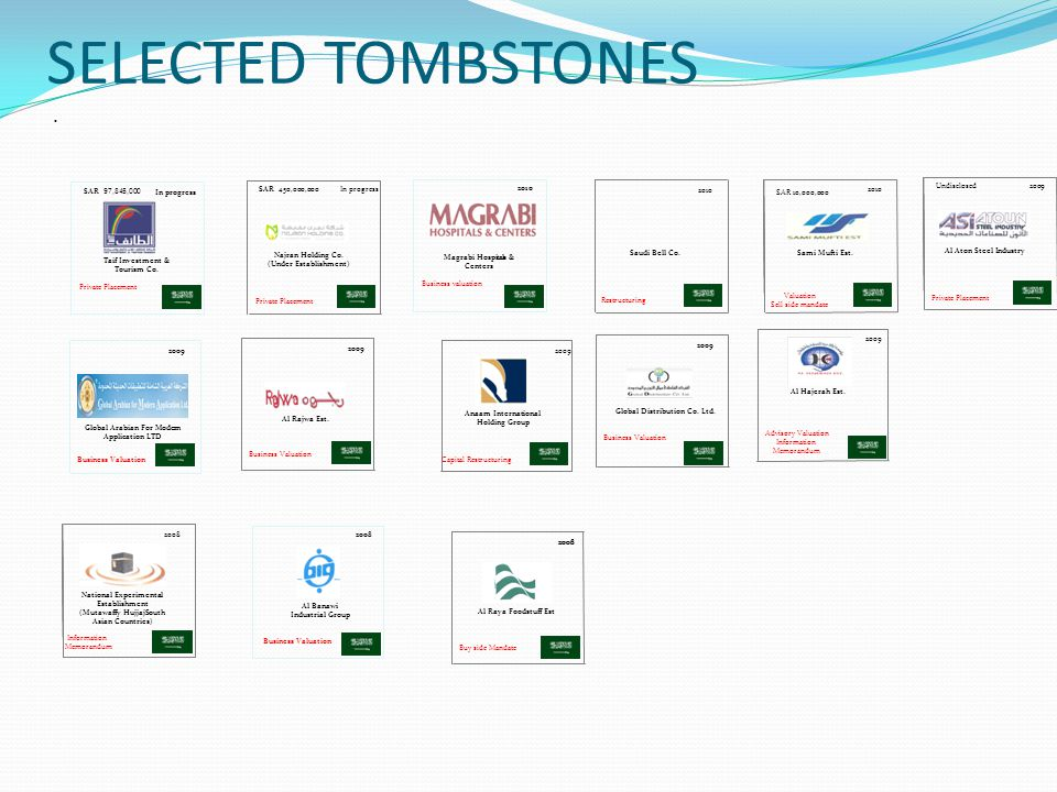 SELECTED TOMBSTONES . SAR 97,845,000 In progress Private Placement