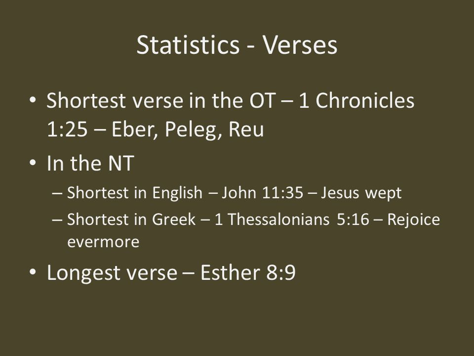 Statistics - Verses Shortest verse in the OT – 1 Chronicles 1:25 – Eber, Peleg, Reu. In the NT. Shortest in English – John 11:35 – Jesus wept.