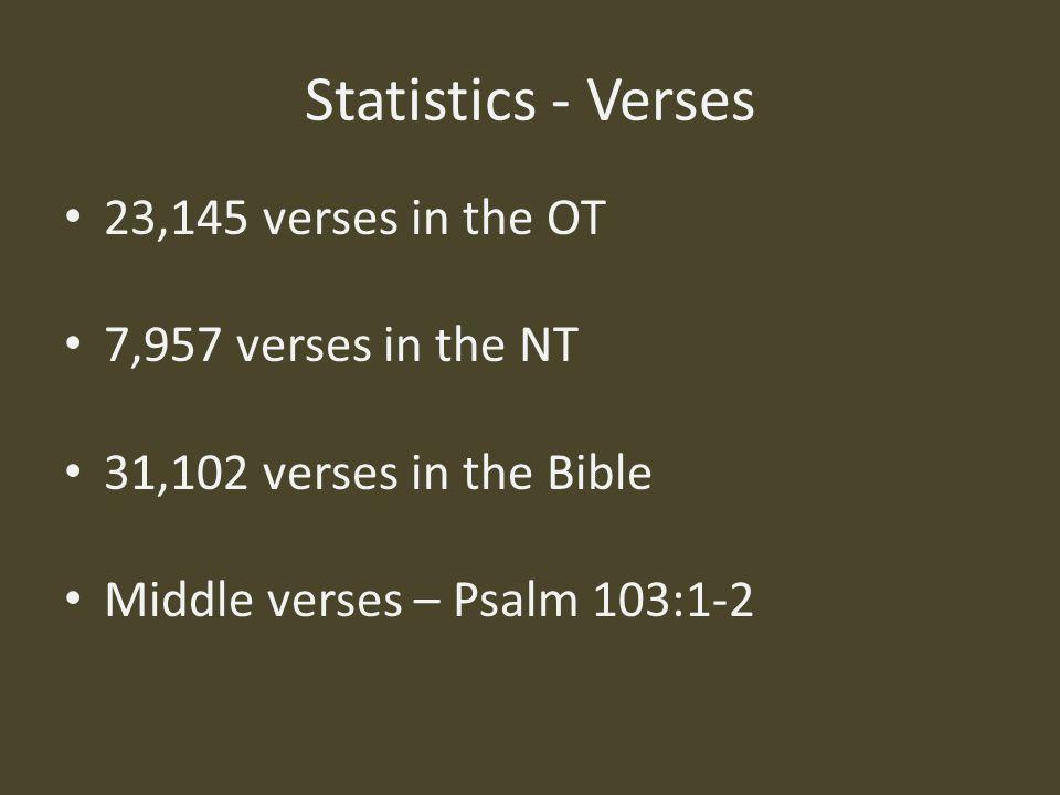 Statistics - Verses 23,145 verses in the OT 7,957 verses in the NT