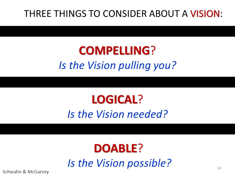 COMPELLING LOGICAL DOABLE Is the Vision pulling you