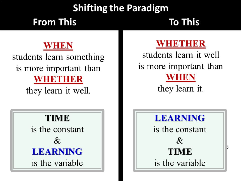 students learn something is more important than WHETHER