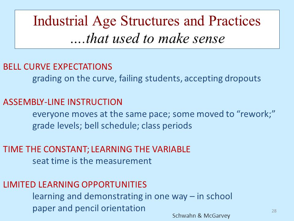 Industrial Age Structures and Practices ….that used to make sense
