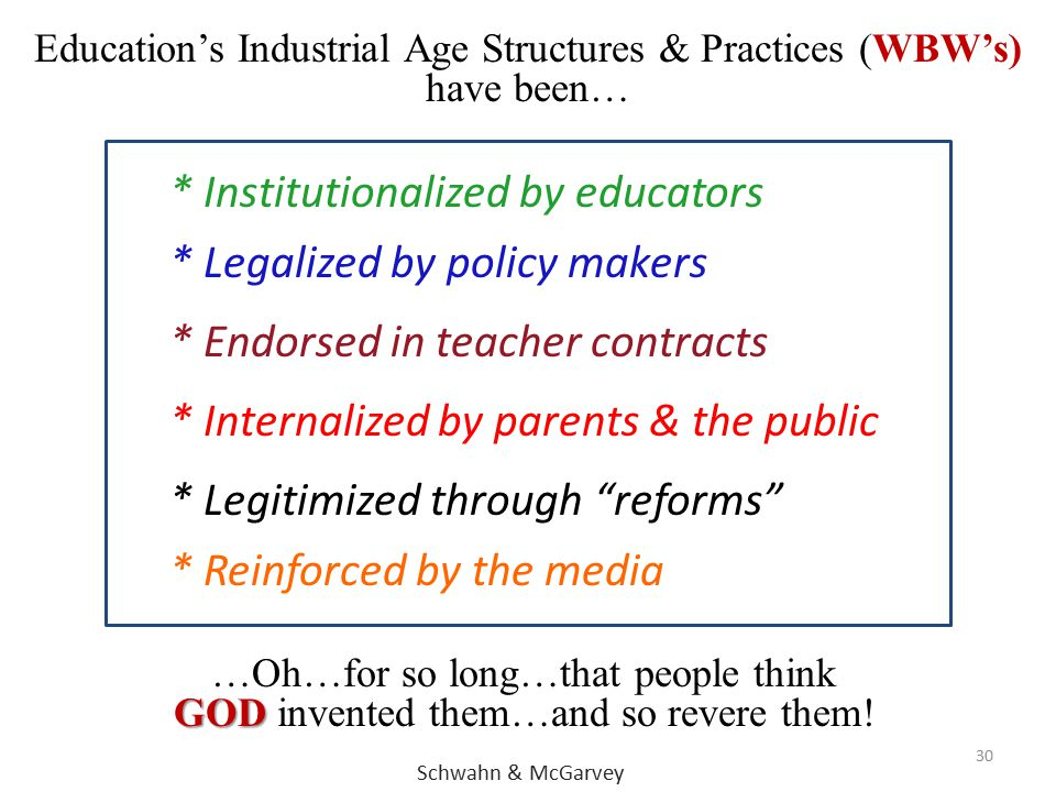 * Institutionalized by educators