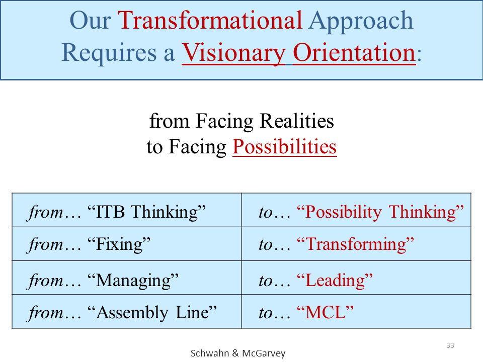 Our Transformational Approach Requires a Visionary Orientation: