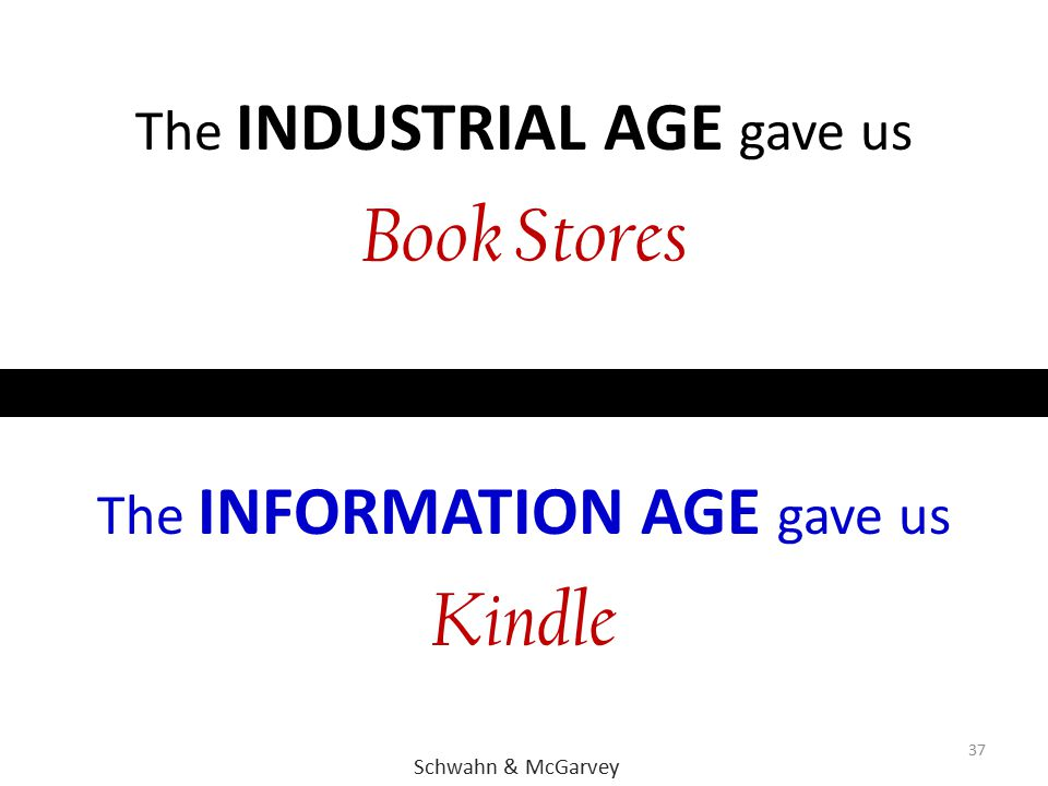 Book Stores Kindle The INDUSTRIAL AGE gave us