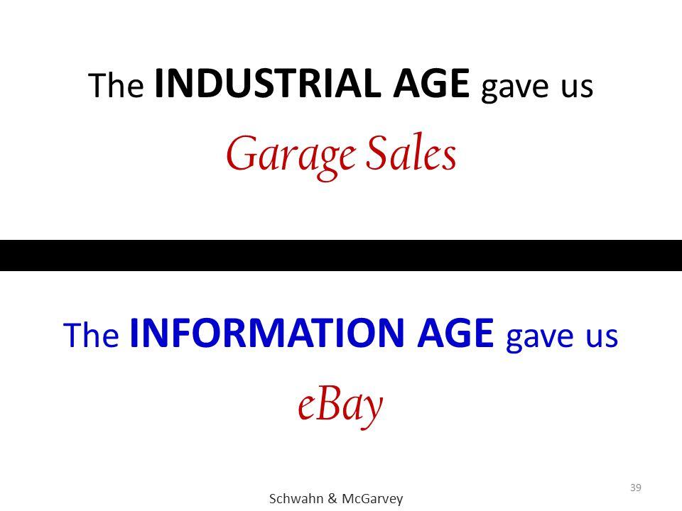 Garage Sales eBay The INDUSTRIAL AGE gave us