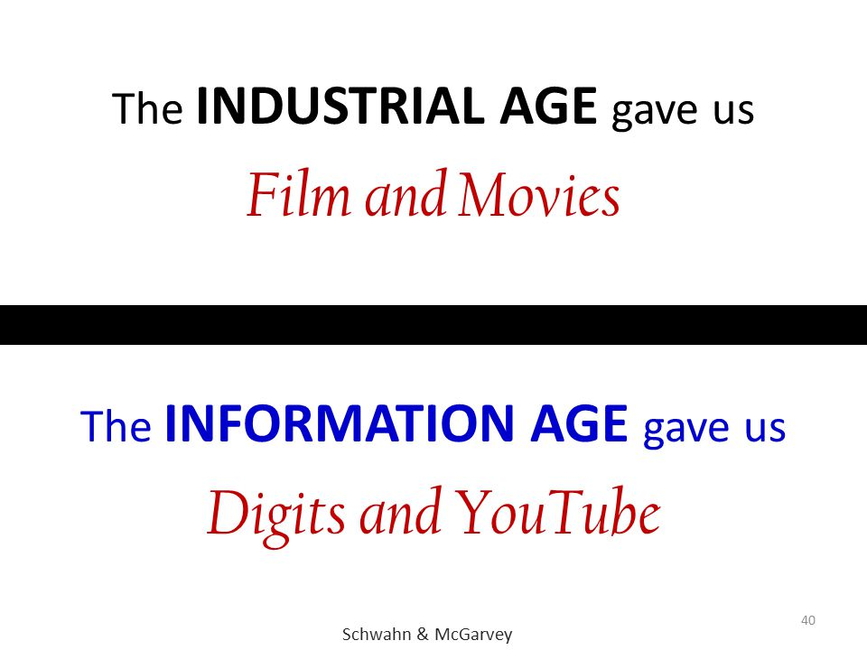 Film and Movies Digits and YouTube The INDUSTRIAL AGE gave us