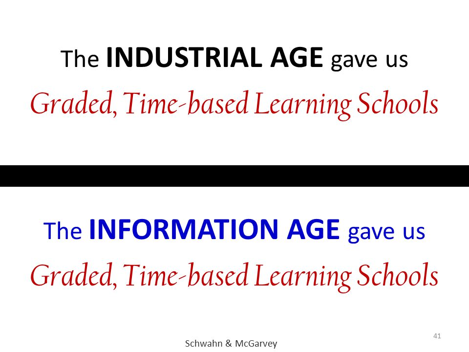 Graded, Time-based Learning Schools