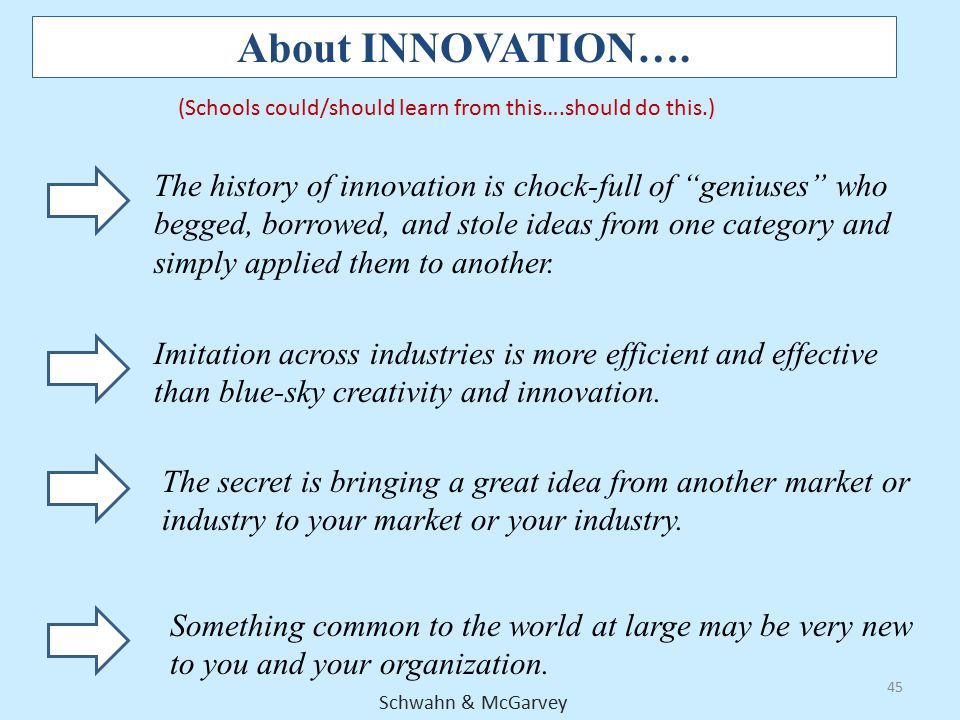 About INNOVATION…. (Schools could/should learn from this….should do this.)