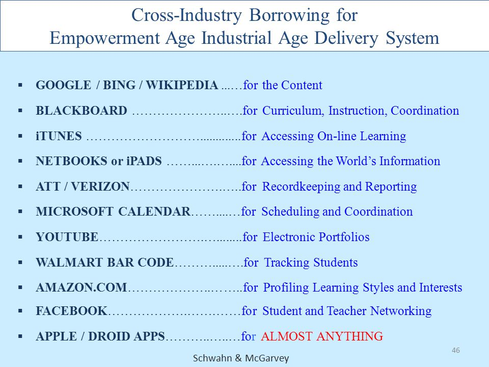 Cross-Industry Borrowing for