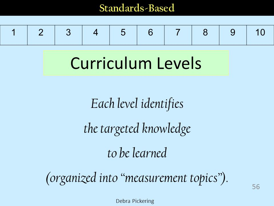 Curriculum Levels Each level identifies the targeted knowledge