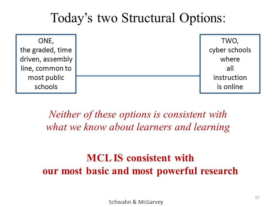 Today's two Structural Options: