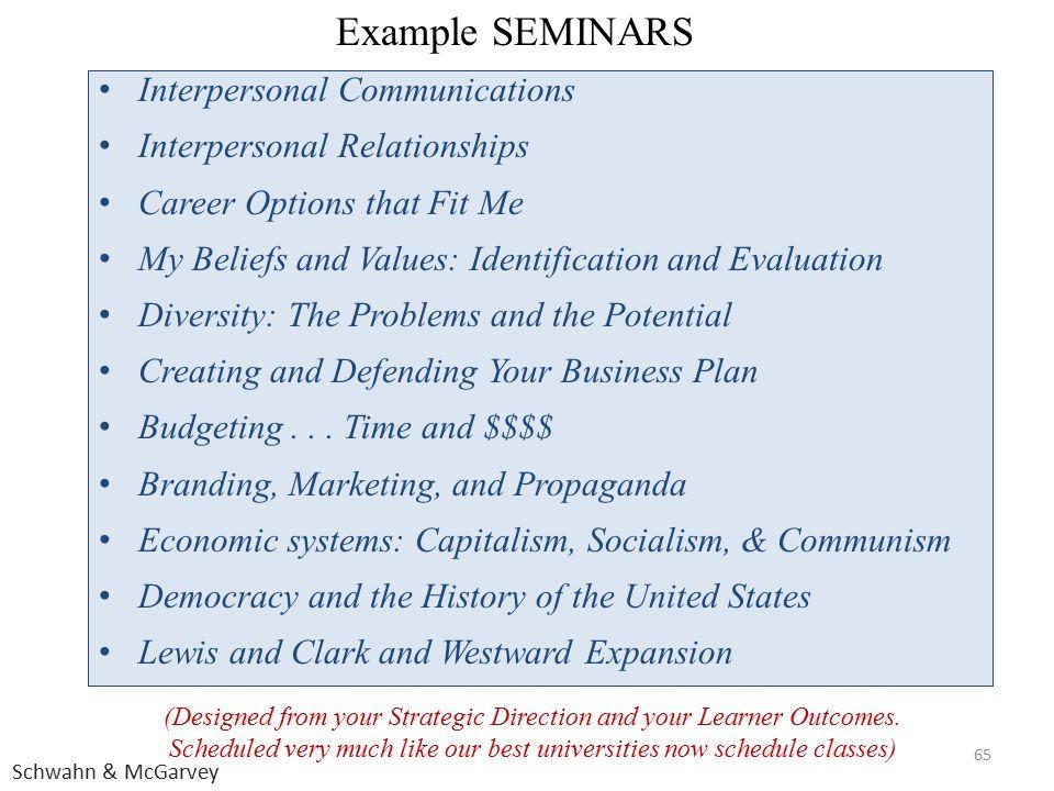 Example SEMINARS Interpersonal Communications