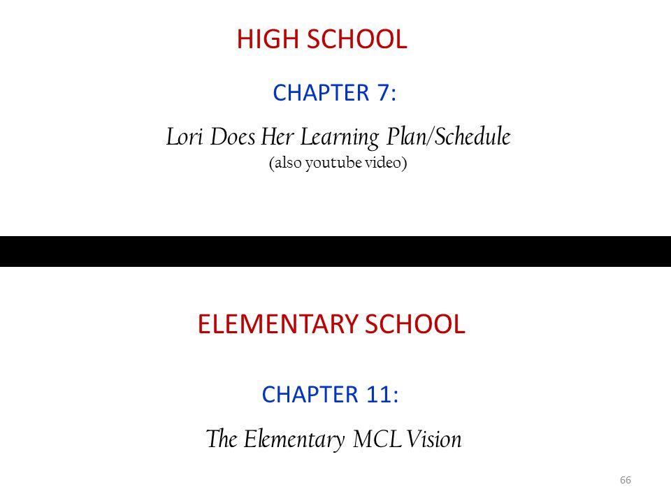 HIGH SCHOOL ELEMENTARY SCHOOL CHAPTER 7: