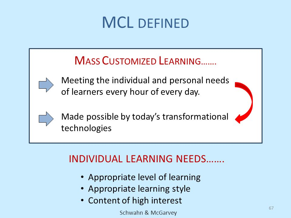 MCL DEFINED MASS CUSTOMIZED LEARNING……. INDIVIDUAL LEARNING NEEDS…….