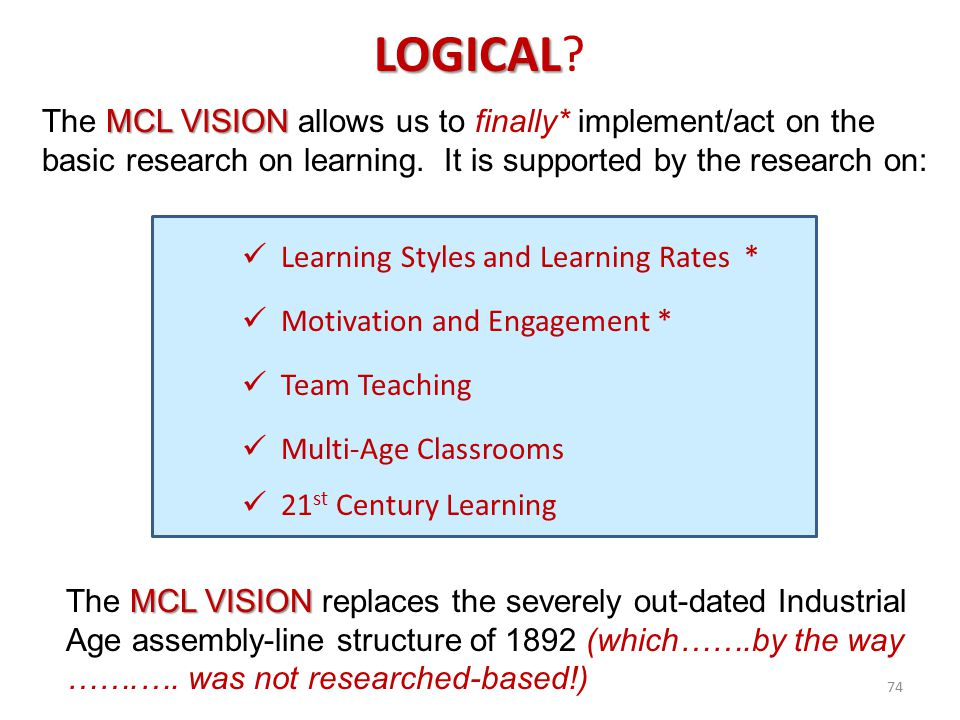 LOGICAL The MCL VISION allows us to finally* implement/act on the basic research on learning. It is supported by the research on: