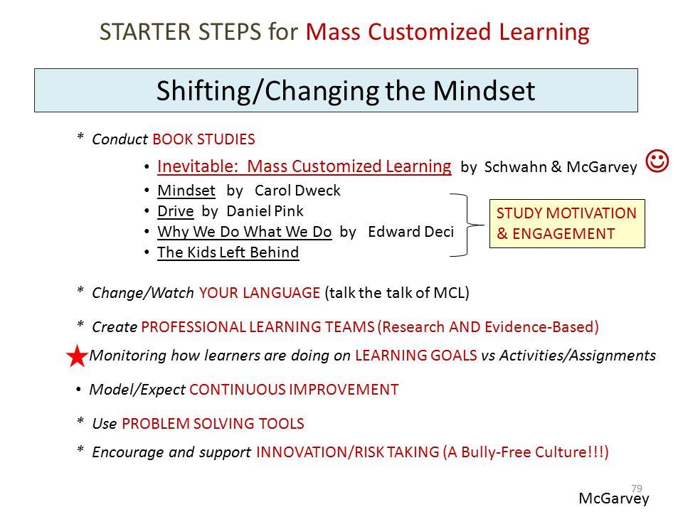 Shifting/Changing the Mindset