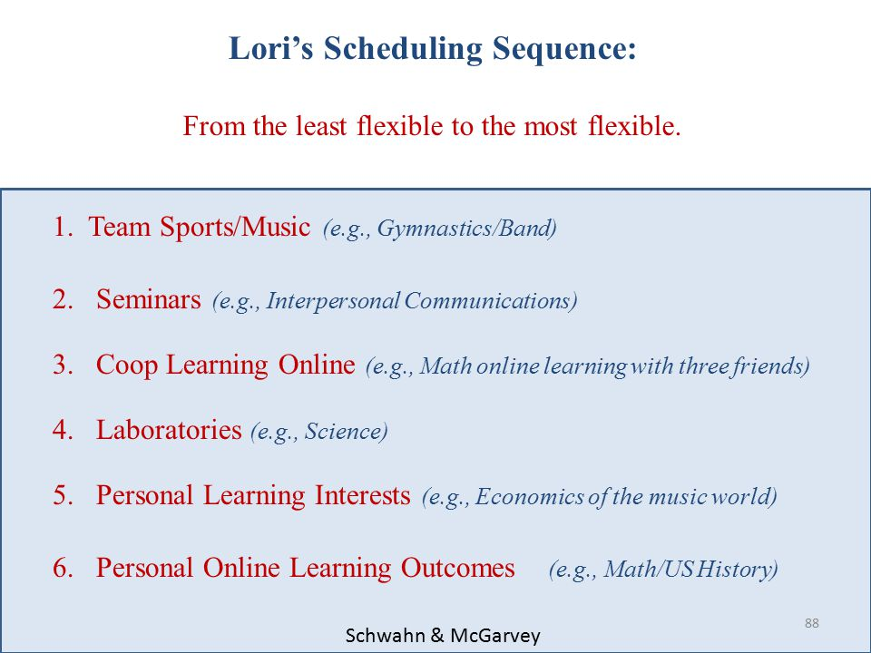Lori's Scheduling Sequence: