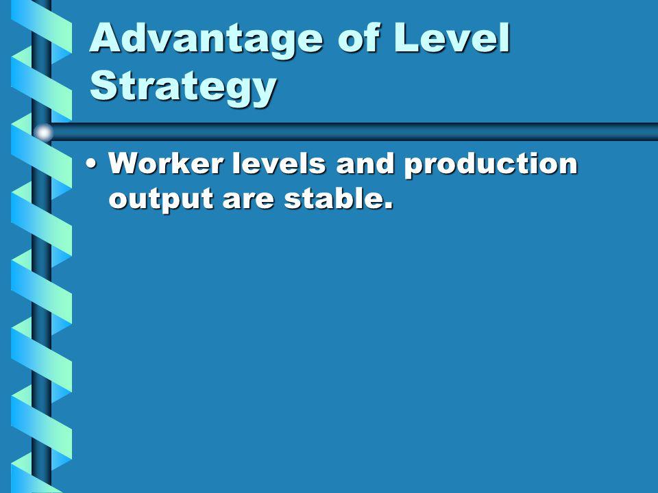 Advantage of Level Strategy