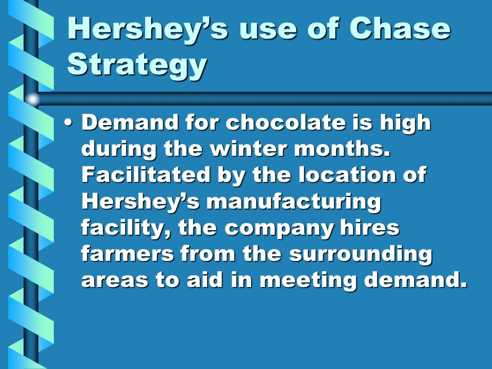 Hershey's use of Chase Strategy