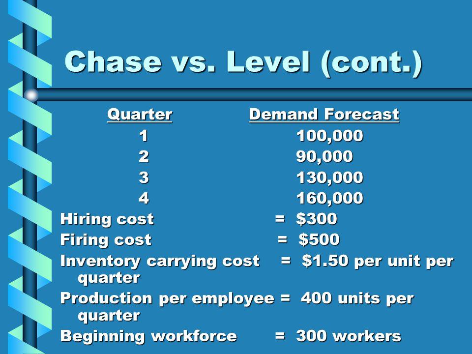 Chase vs. Level (cont.) Quarter Demand Forecast 1 100,000 2 90,000