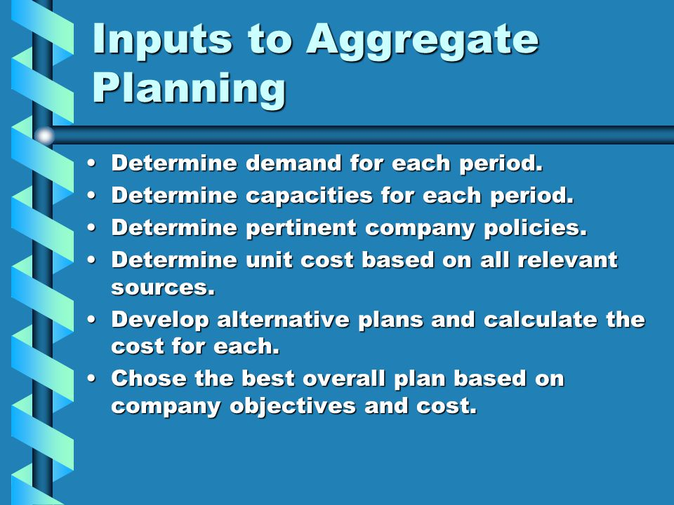 Inputs to Aggregate Planning