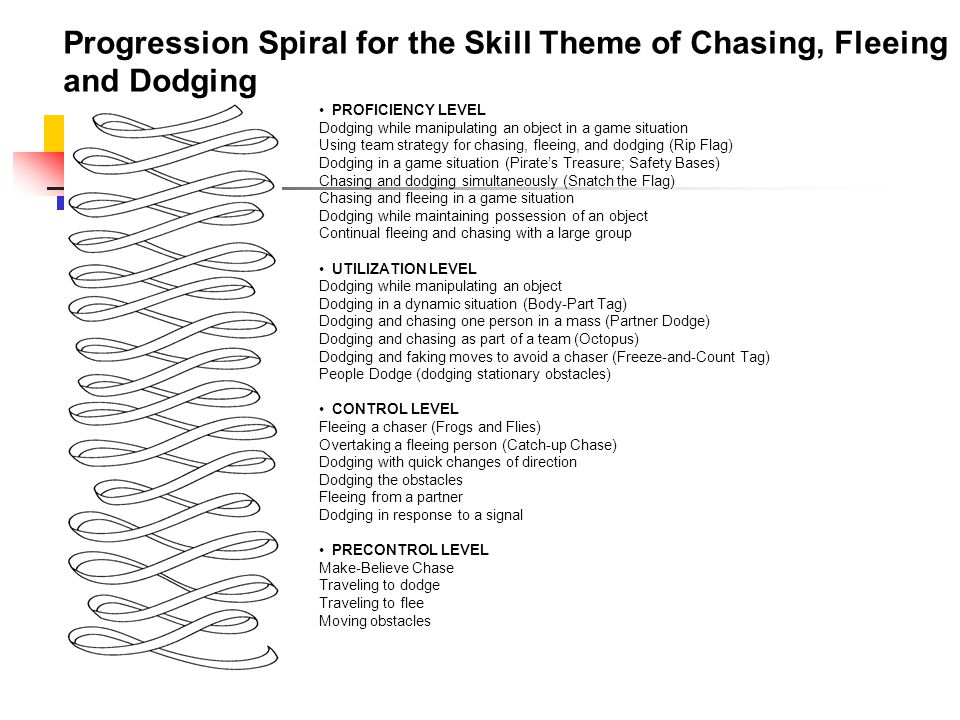 Progression Spiral for the Skill Theme of Chasing, Fleeing and Dodging