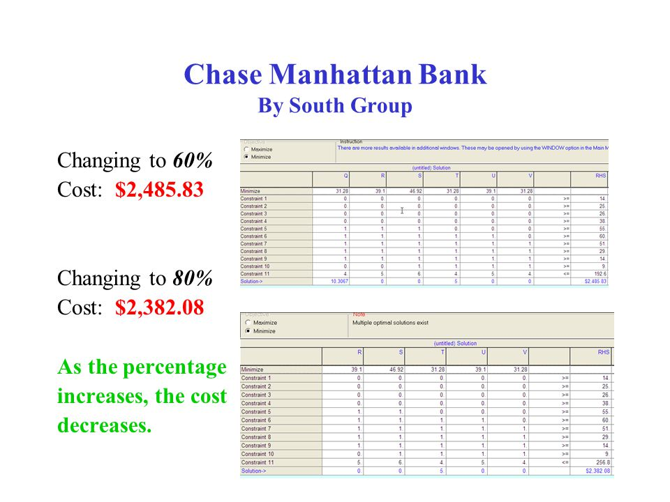 Chase Manhattan Bank By South Group