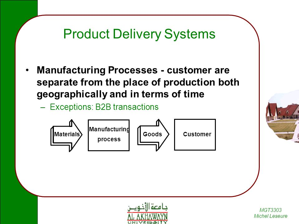 Product Delivery Systems