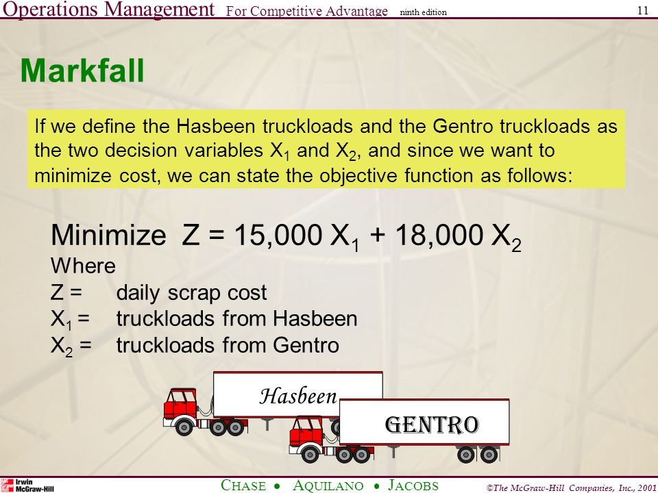 Markfall Minimize Z = 15,000 X1 + 18,000 X2 Hasbeen Gentro Where