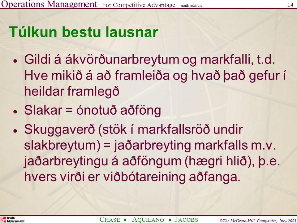 Túlkun bestu lausnar Gildi á ákvörðunarbreytum og markfalli, t.d. Hve mikið á að framleiða og hvað það gefur í heildar framlegð.
