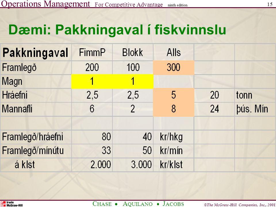 Dæmi: Pakkningaval í fiskvinnslu