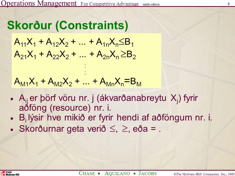 Skorður (Constraints)