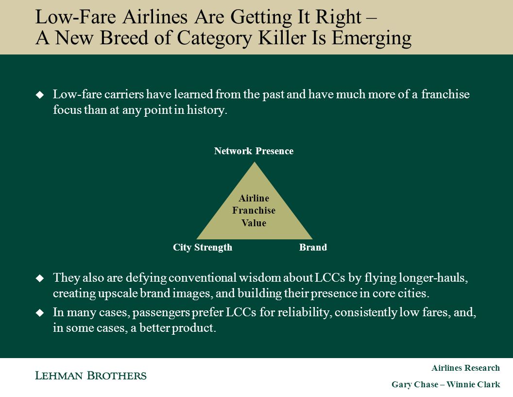 Airline Franchise Value