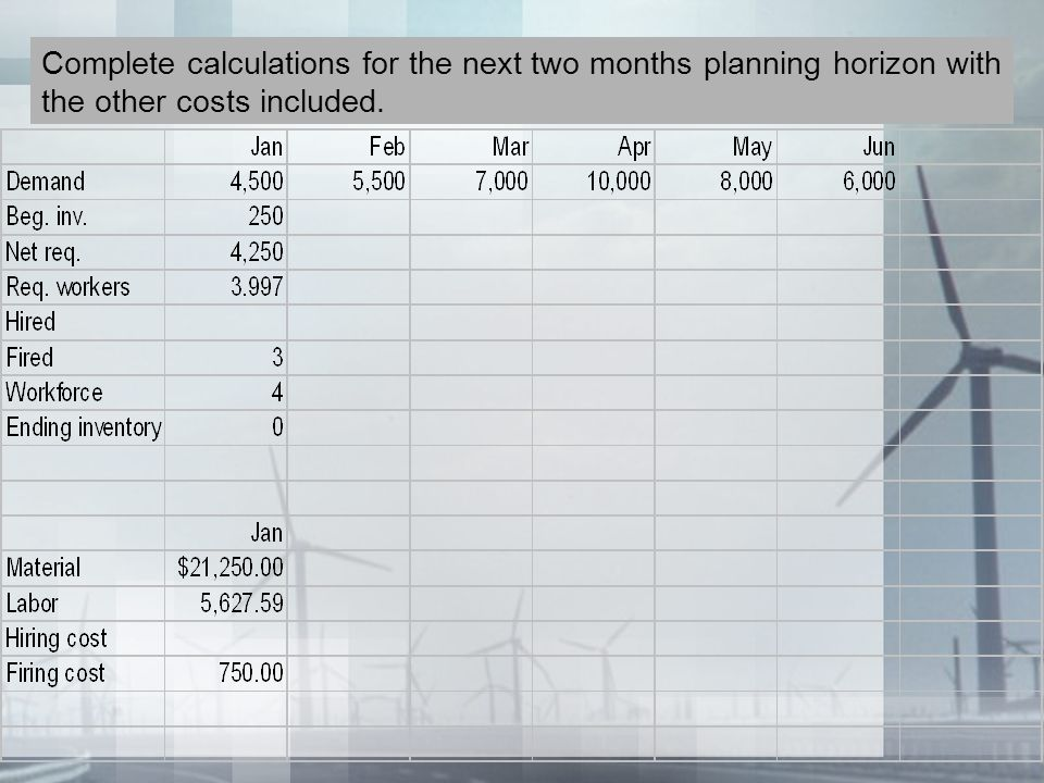 Complete calculations for the next two months planning horizon with the other costs included.