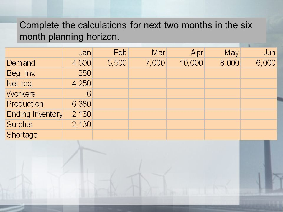 Complete the calculations for next two months in the six month planning horizon.