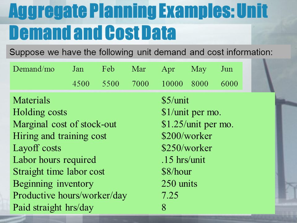 Aggregate Planning Examples: Unit Demand and Cost Data